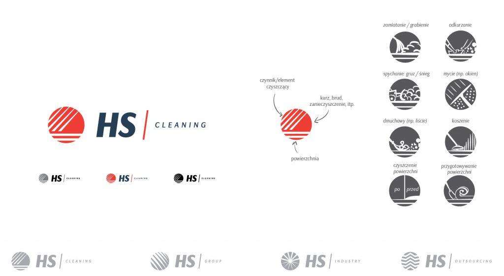 Case study powstawania logo działu cleaning